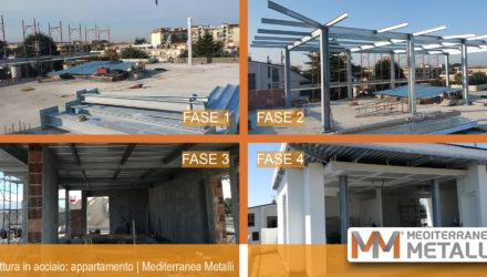 Struttura in acciaio per abitazione civile: guarda i nuovi lavori
